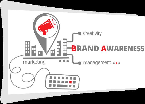 brand awareness pentru website-uri din Romania prin promovare PPC