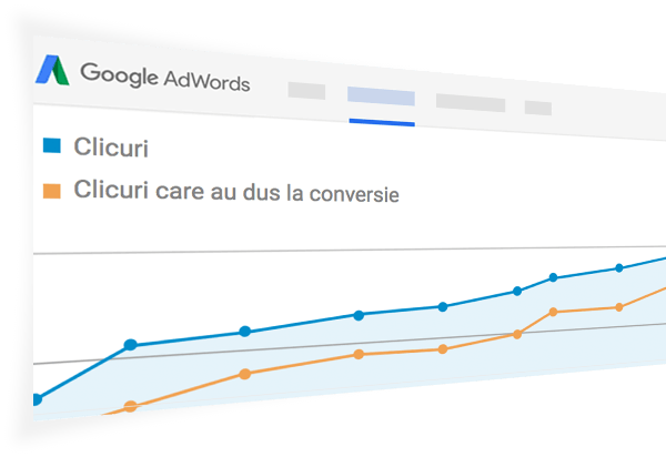 cresterea numarului de comenzi prin servicii Google Adwords si Facebook