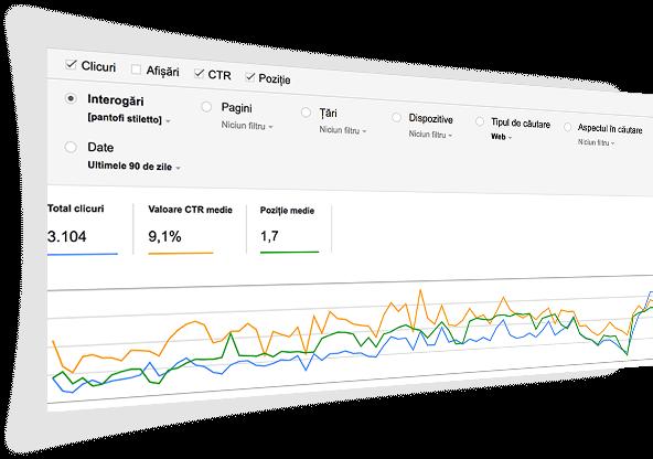 Rata de click in SERP parte din auditul SEO off-site