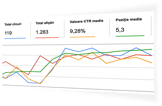 Vizibilitate fara limite in fata clientilor tai prin servicii de optimizare SEO pe Romania