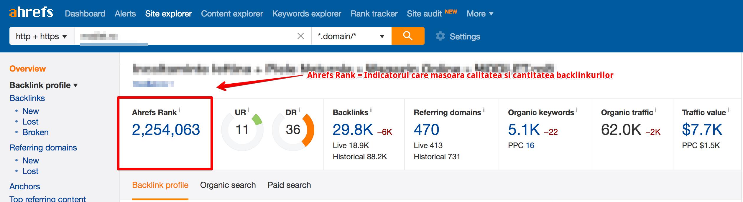 ahrefs rank - calitatea si cantitatea backlinkurilor