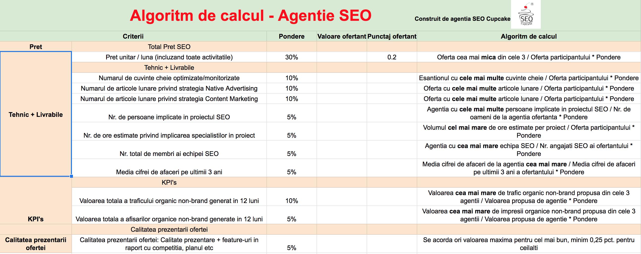 agentie seo - algoritm si formula de calcul pitch servicii SEO