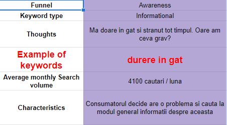 Cautari informationale - analiza