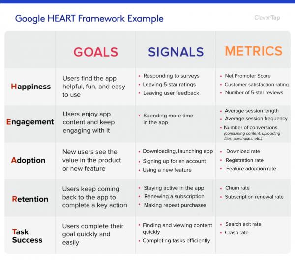 framework google seo